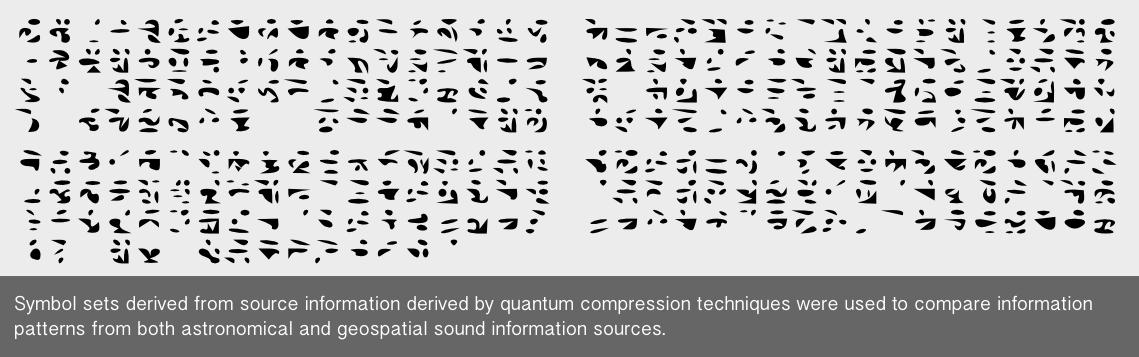 Quantum Symbols